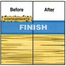 Aggressively cleans: dirt, grease, hair, dust, built-up residue and contaminants.